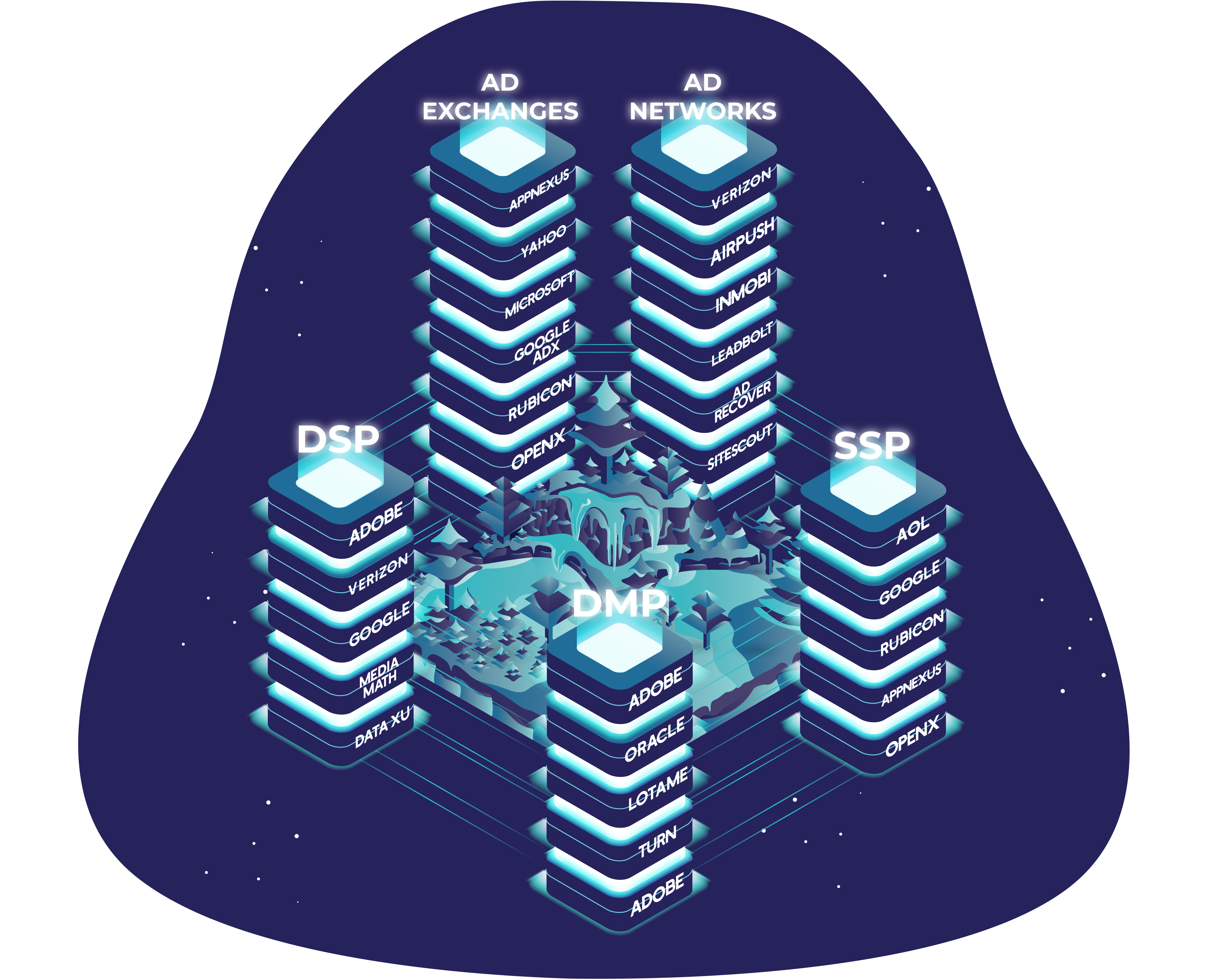 programmaticecosystem